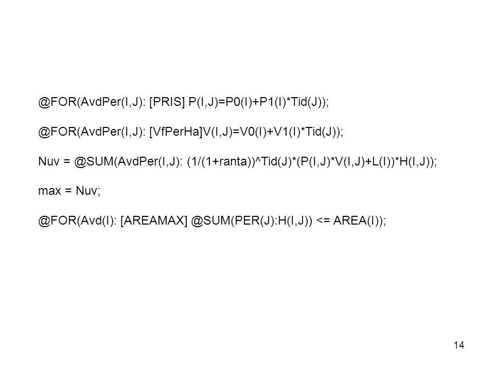 @FOR(AvdPer(I,J): [PRIS] P(I,J)=P0(I)+P1(I)*Tid(J));